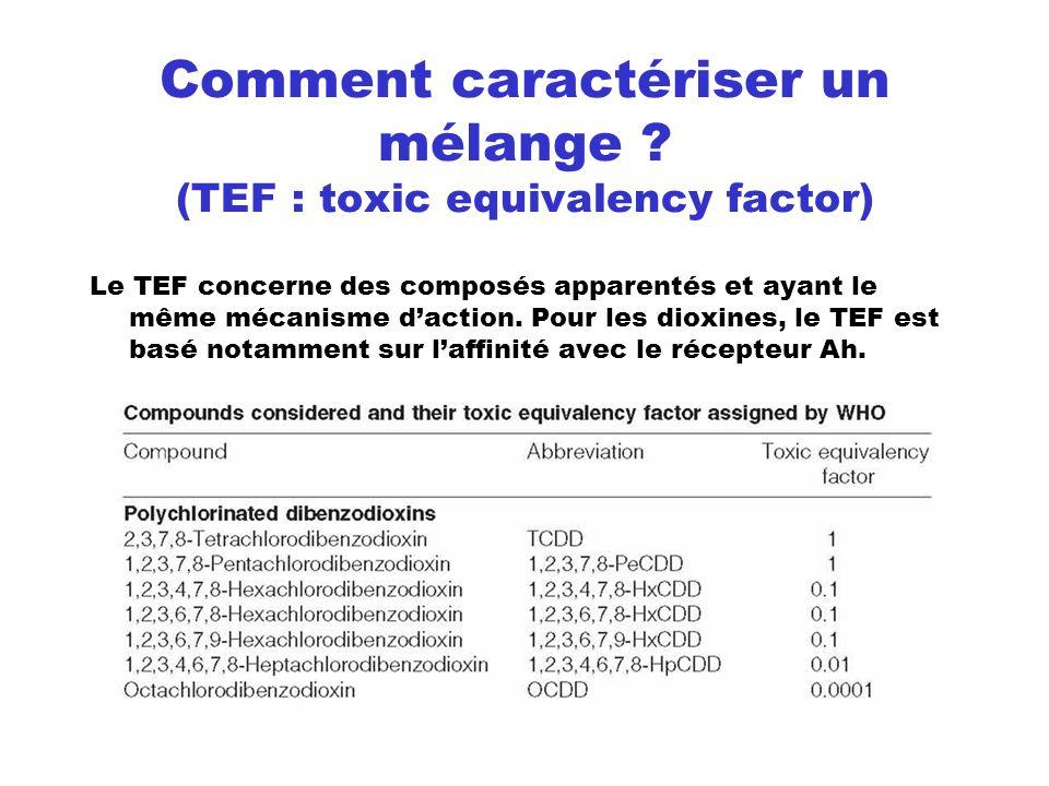 Comment caractériser un mélange (TEF : toxic equivalency factor)