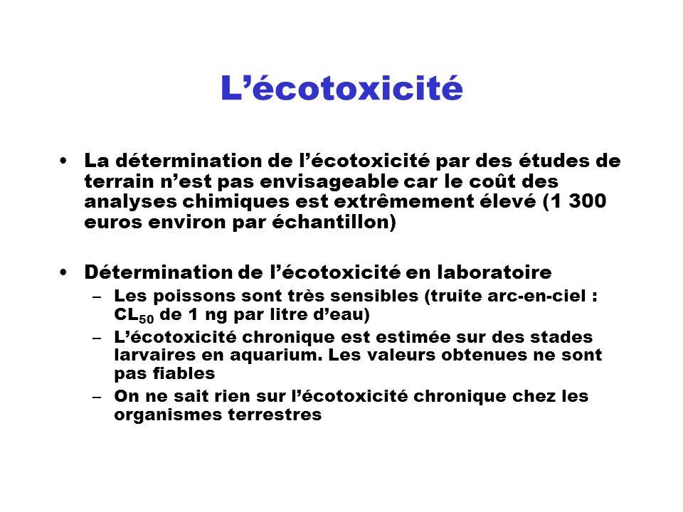 L'écotoxicité