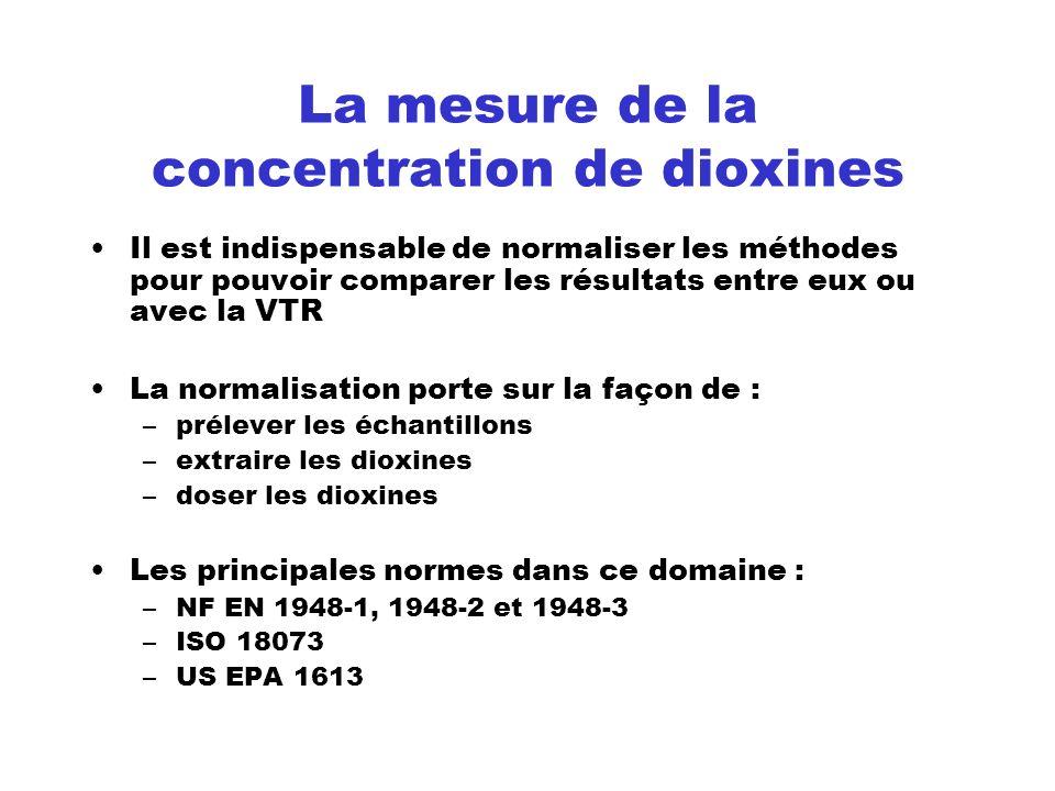 La mesure de la concentration de dioxines