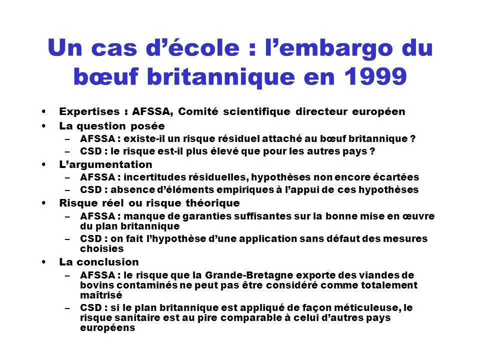 Un cas d'école : l'embargo du bœuf britannique en 1999