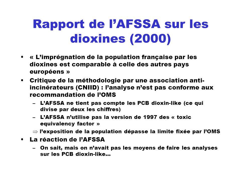 Rapport de l'AFSSA sur les dioxines (2000)