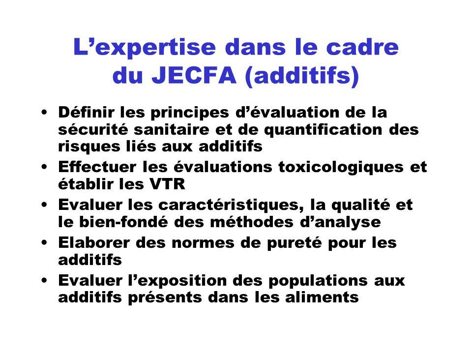 L'expertise dans le cadre du JECFA (additifs)