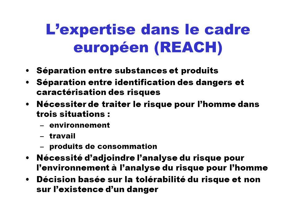 L'expertise dans le cadre européen (REACH)