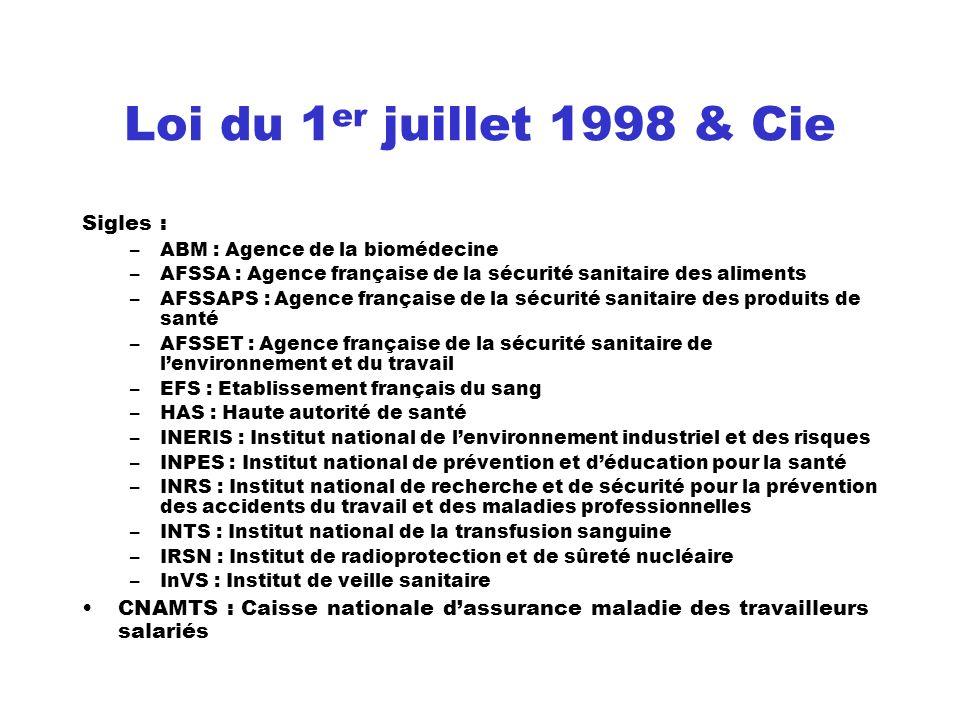 Loi du 1er juillet 1998 & Cie Sigles :