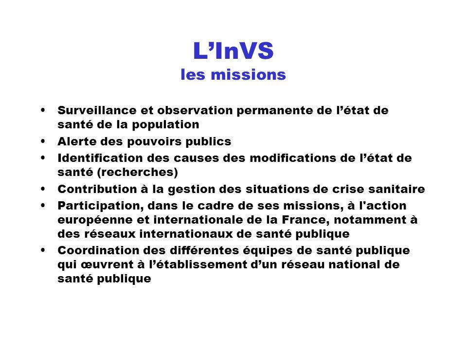 L'InVS les missions Surveillance et observation permanente de l'état de santé de la population. Alerte des pouvoirs publics.