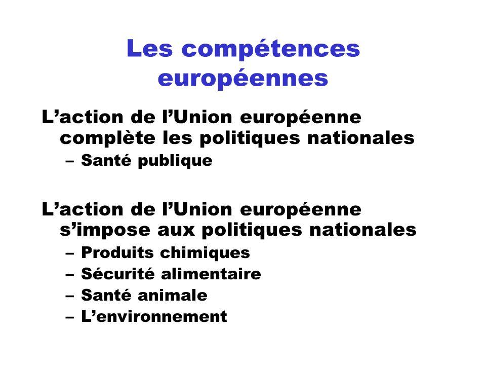 Les compétences européennes
