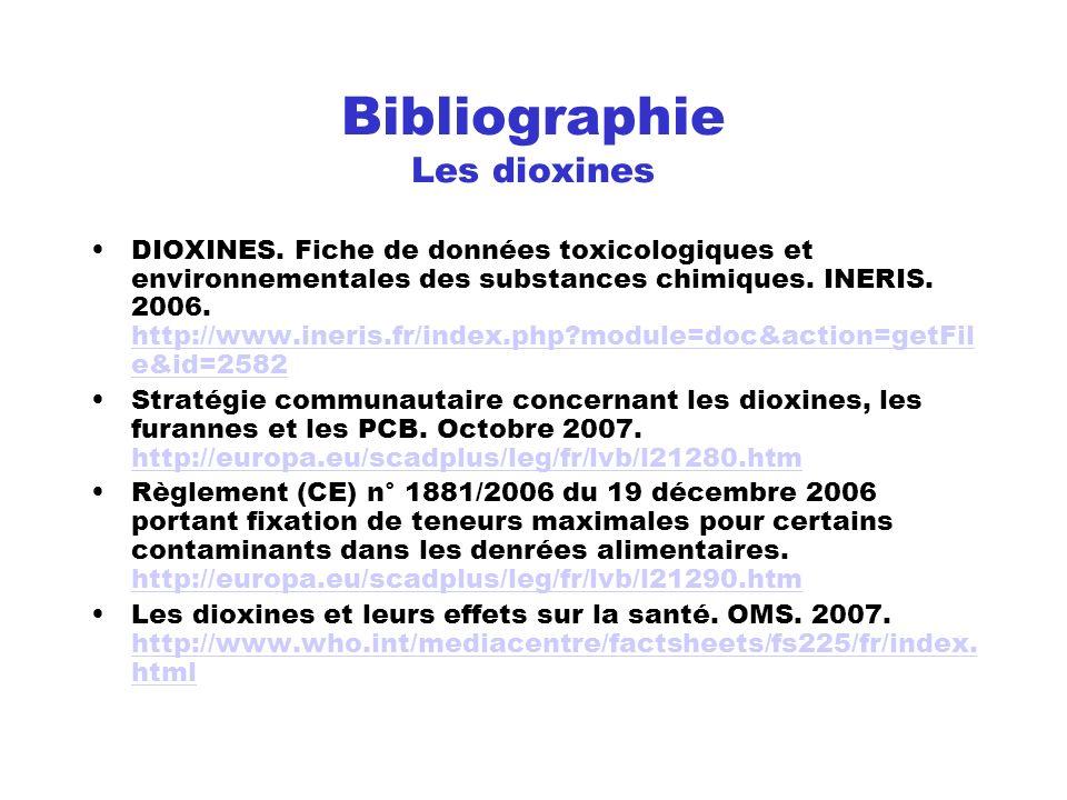 Bibliographie Les dioxines