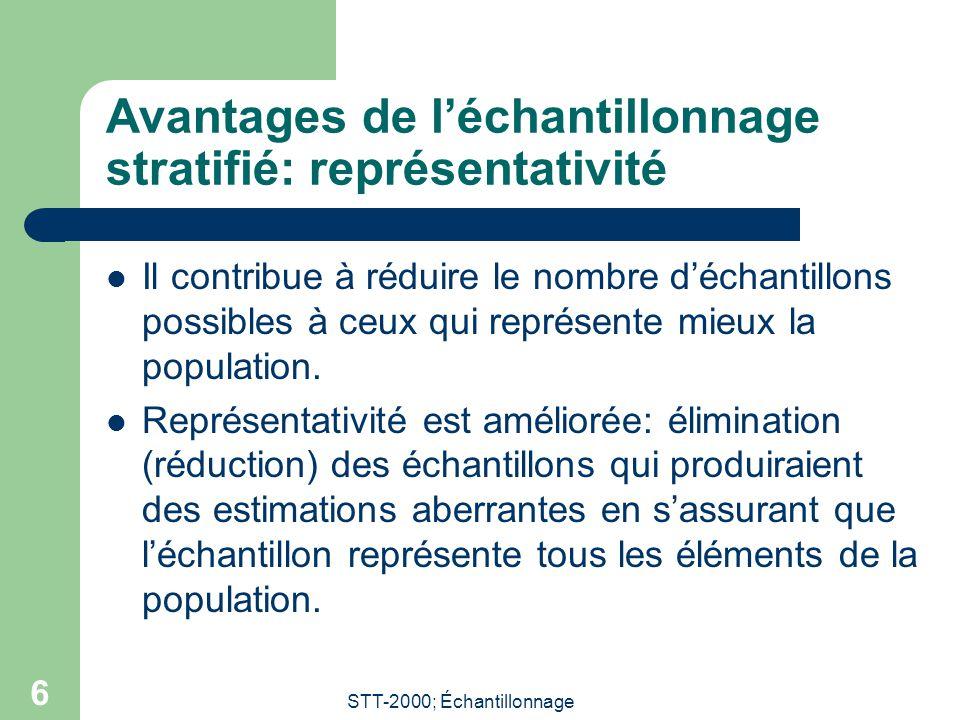 Avantages de l'échantillonnage stratifié: représentativité