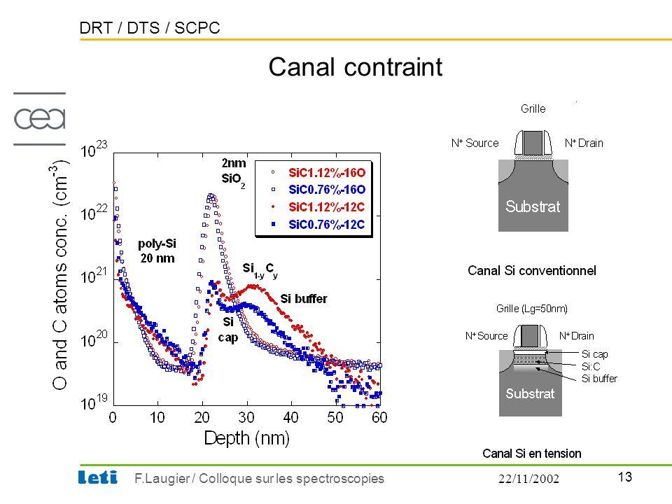 Canal contraint 22/11/2002