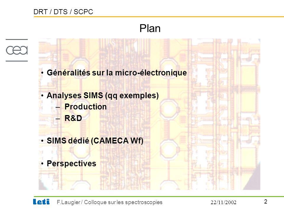 Plan Généralités sur la micro-électronique Analyses SIMS (qq exemples)