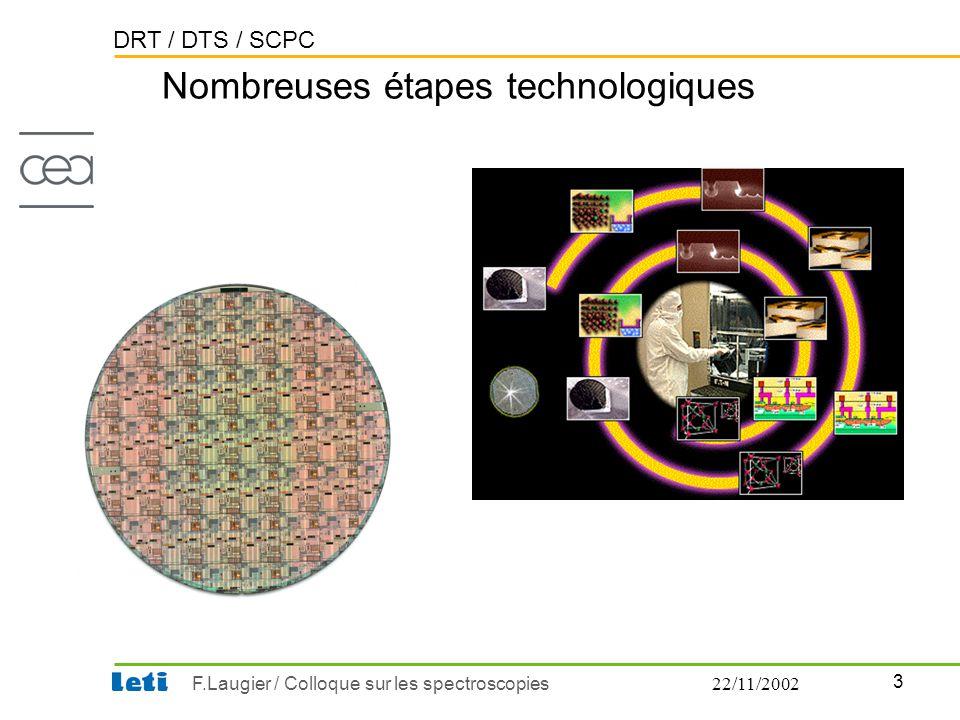 Nombreuses étapes technologiques