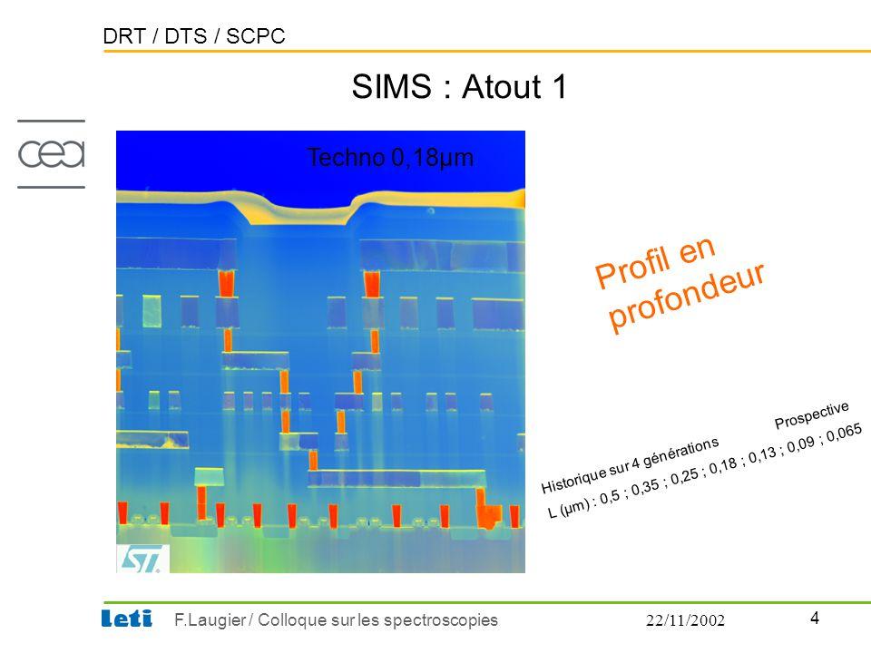 SIMS : Atout 1 Profil en profondeur Techno 0,18µm 22/11/2002