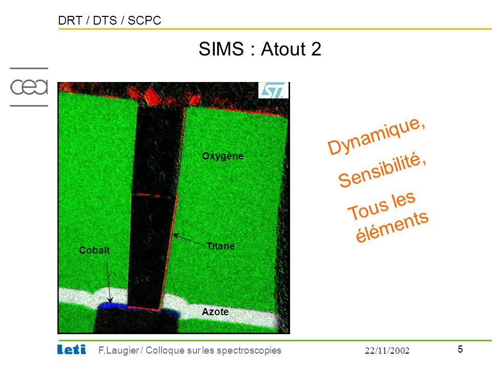 SIMS : Atout 2 Dynamique, Sensibilité, Tous les éléments Oxygène