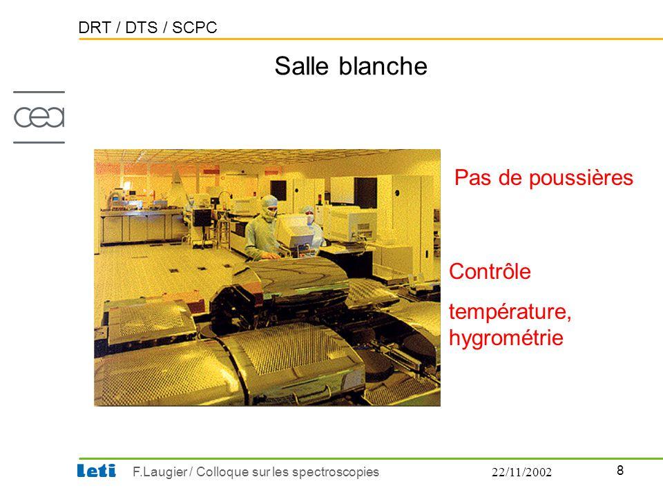 Salle blanche Pas de poussières Contrôle température, hygrométrie