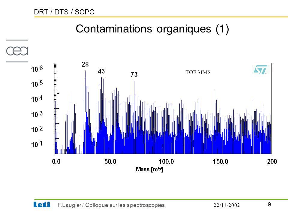 Contaminations organiques (1)
