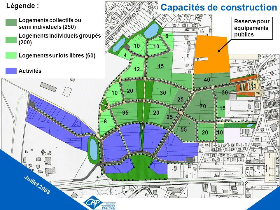 Capacités de construction