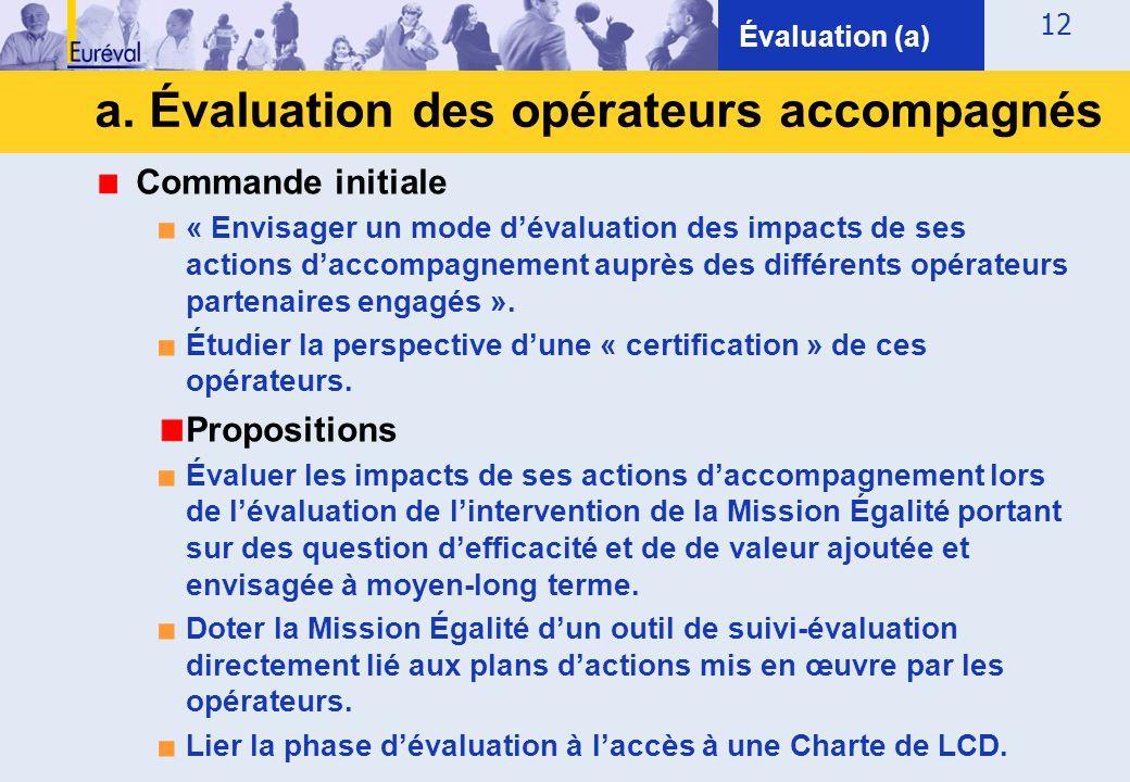 a. Évaluation des opérateurs accompagnés