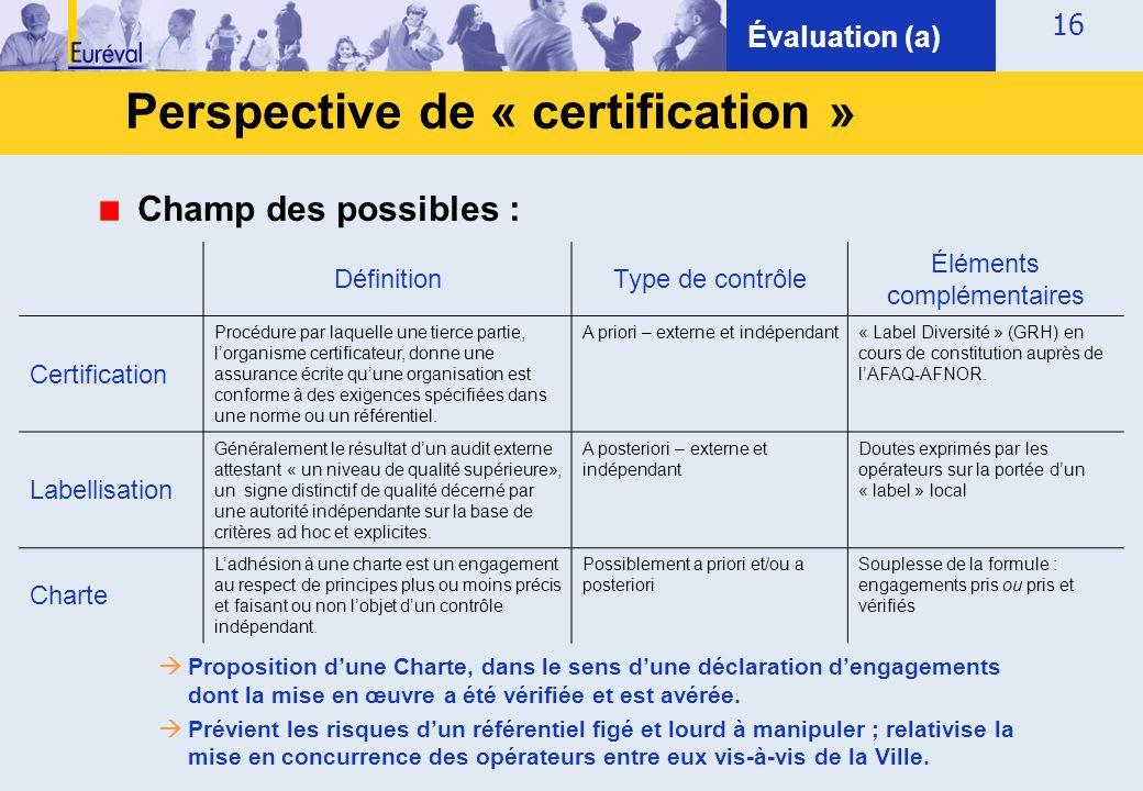 Perspective de « certification »