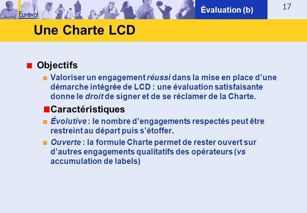 Une Charte LCD Objectifs Caractéristiques Évaluation (b)