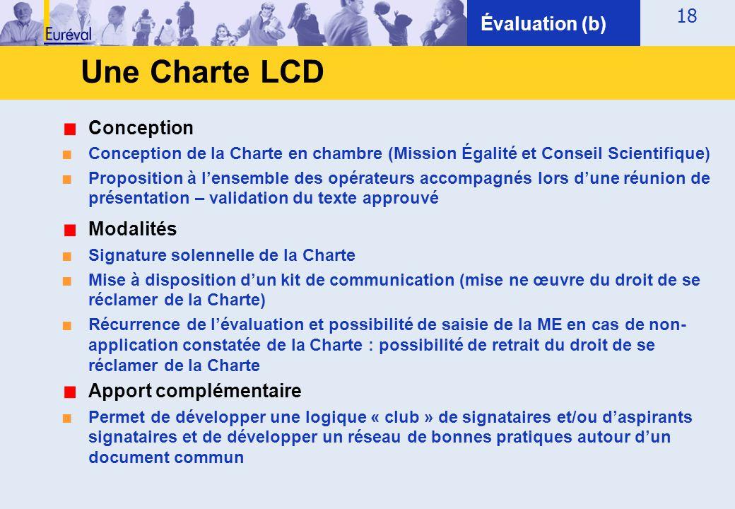 Une Charte LCD Évaluation (b) Conception Modalités
