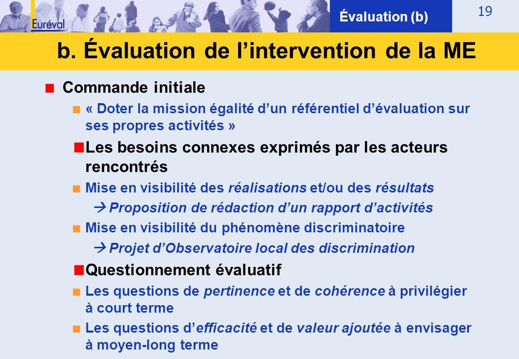 b. Évaluation de l'intervention de la ME