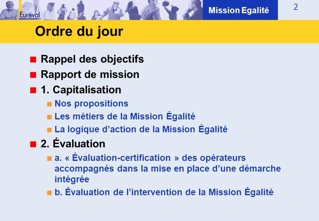 Ordre du jour Rappel des objectifs Rapport de mission
