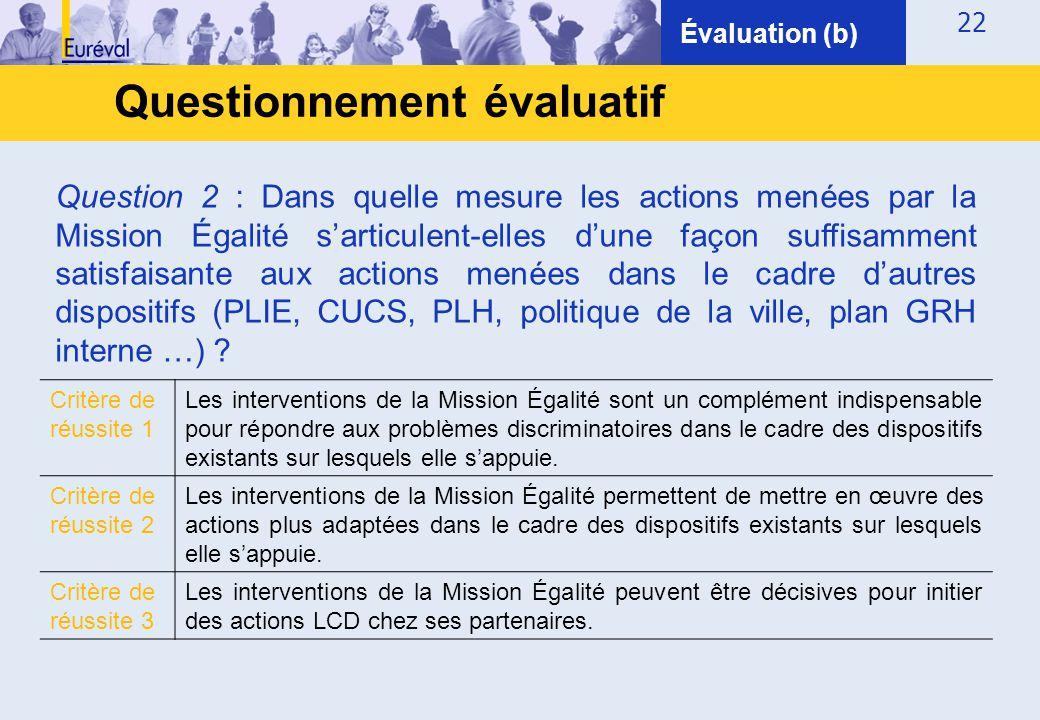 Questionnement évaluatif