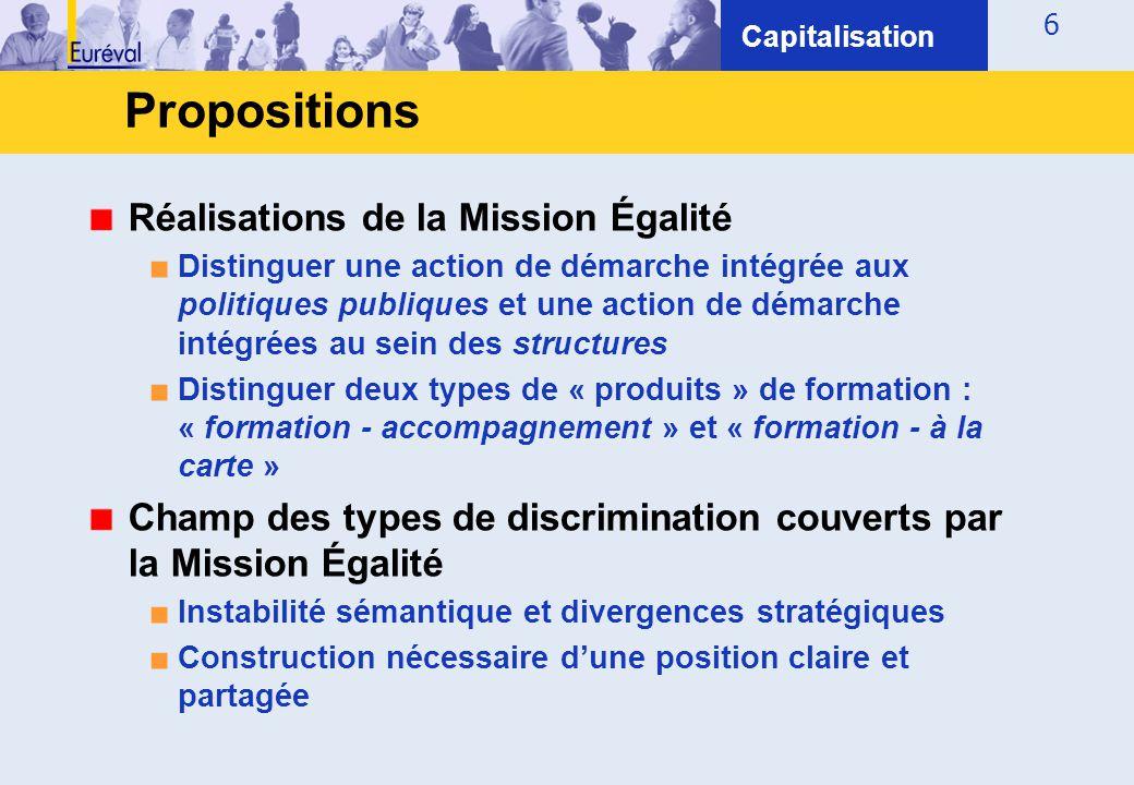 Propositions Réalisations de la Mission Égalité
