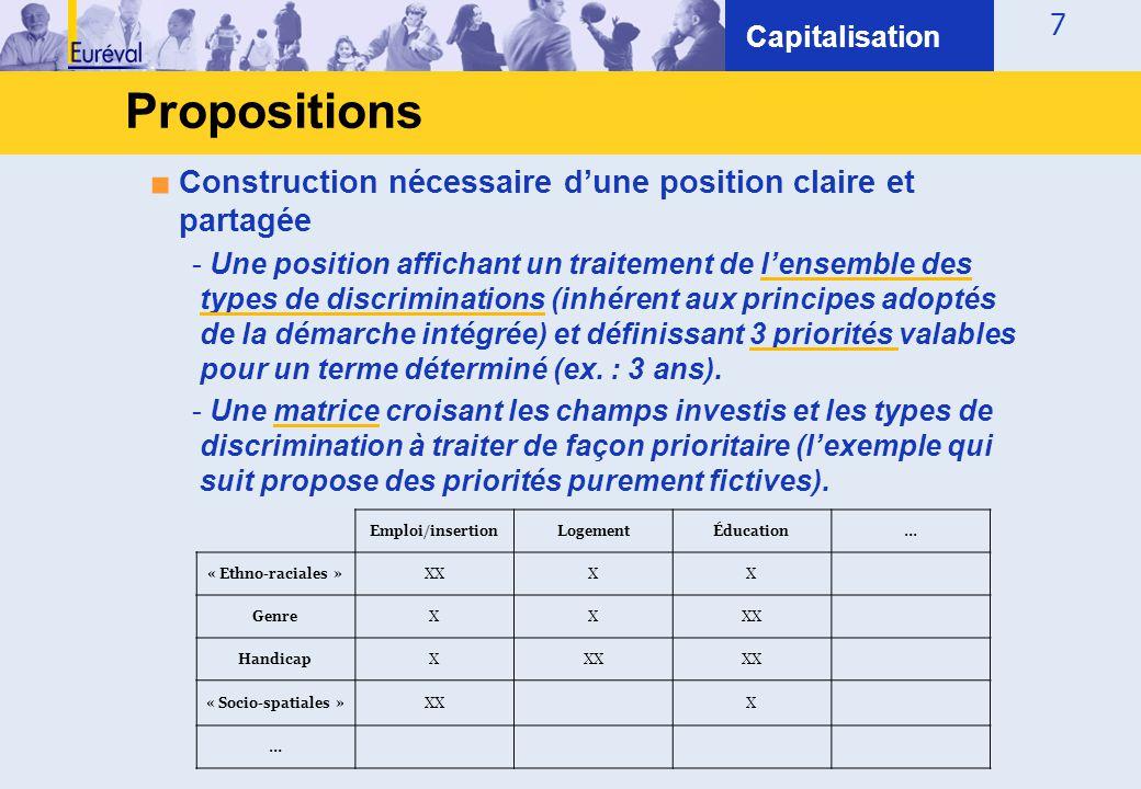 Propositions Construction nécessaire d'une position claire et partagée