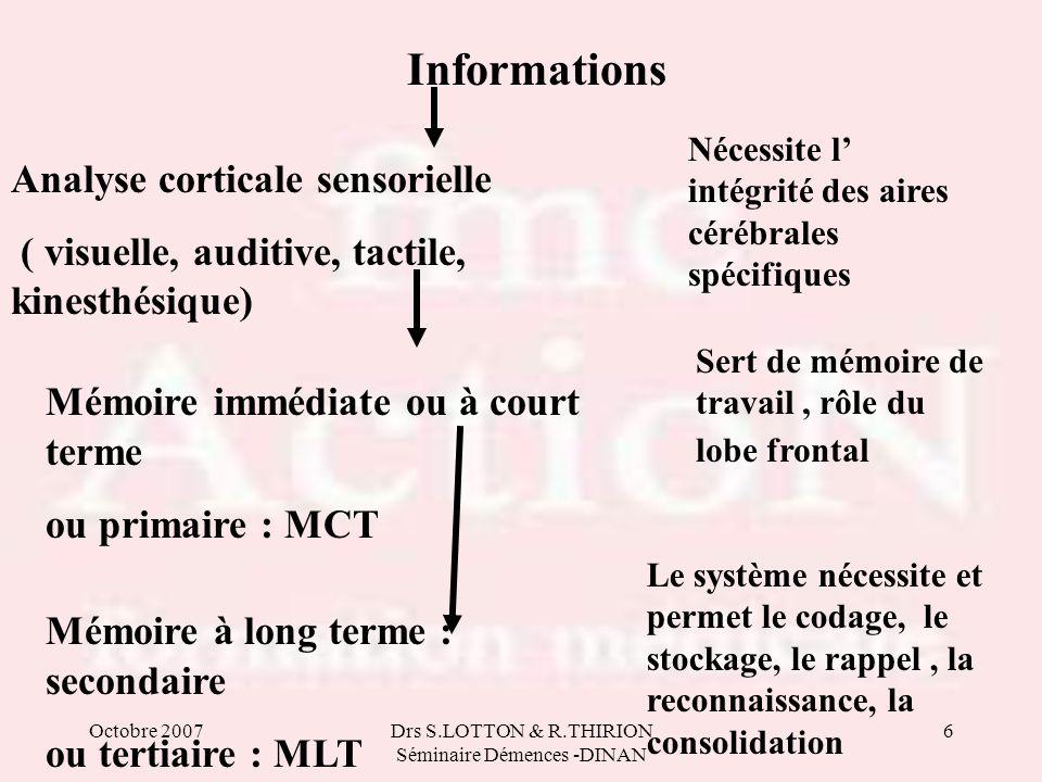 Drs S.LOTTON & R.THIRION Séminaire Démences -DINAN