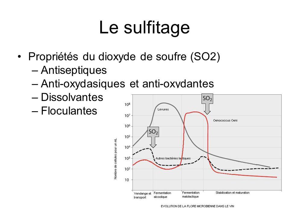 Le sulfitage Propriétés du dioxyde de soufre (SO2) Antiseptiques