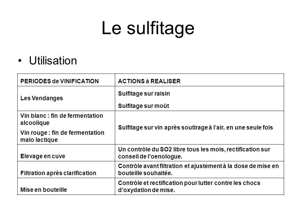 Le sulfitage Utilisation PERIODES de VINIFICATION ACTIONS à REALISER
