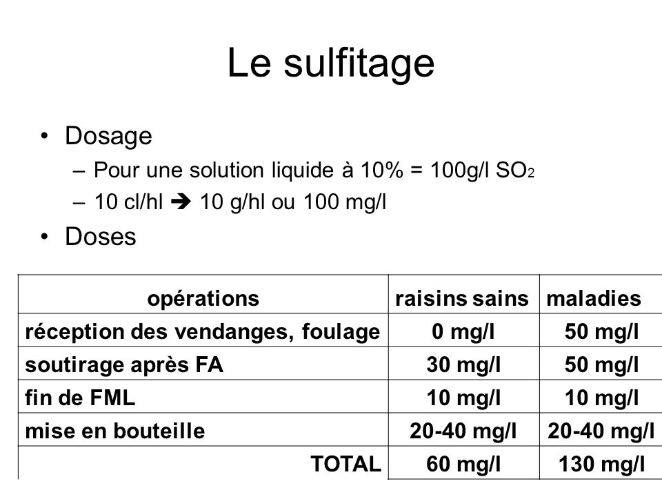 Le sulfitage Dosage Doses Pour une solution liquide à 10% = 100g/l SO2