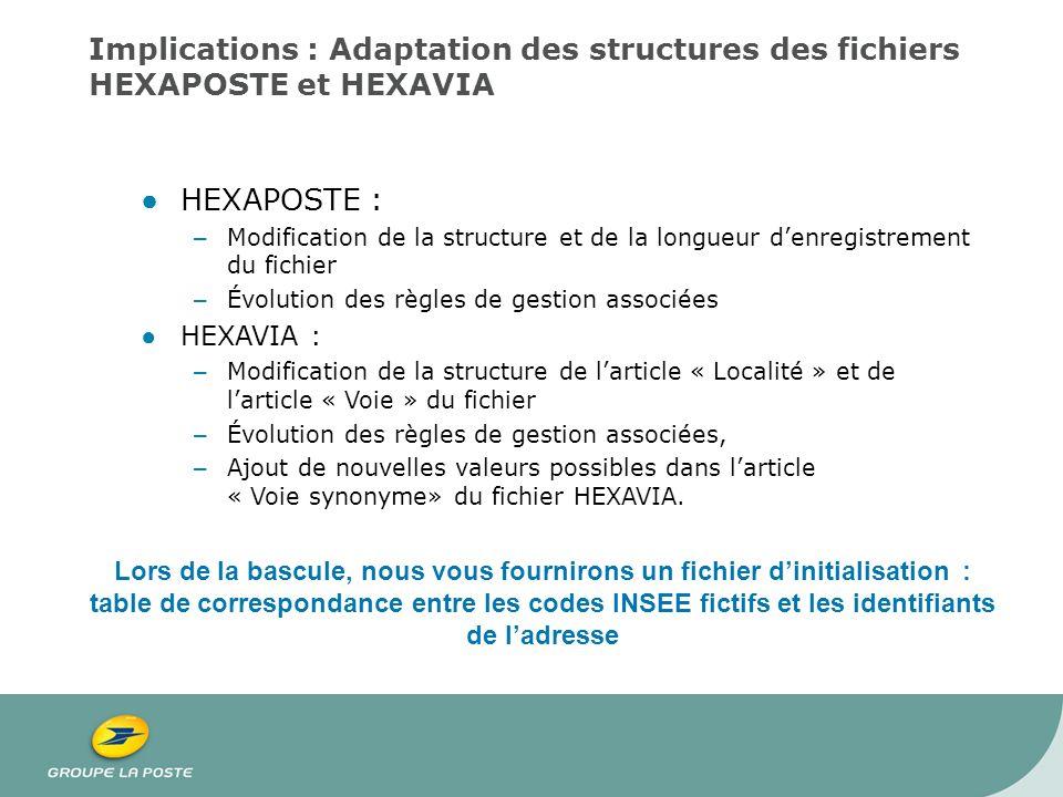 Implications : Adaptation des structures des fichiers HEXAPOSTE et HEXAVIA