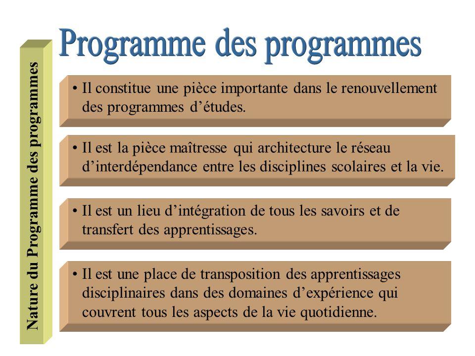 Nature du Programme des programmes