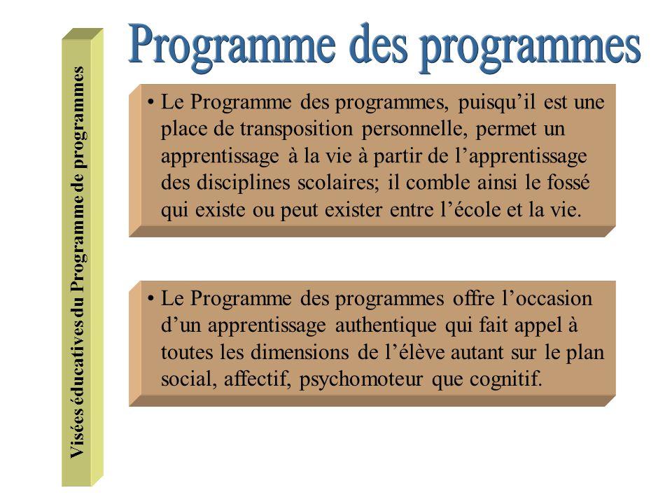 Visées éducatives du Programme de programmes