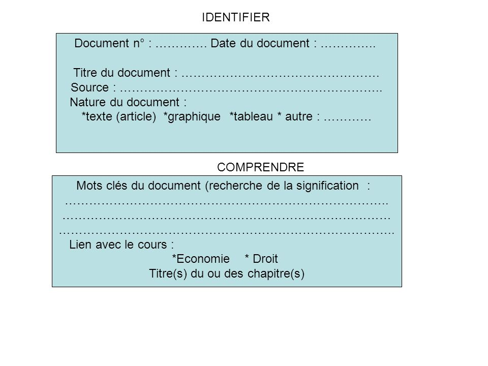Document n° : …………. Date du document : …………..