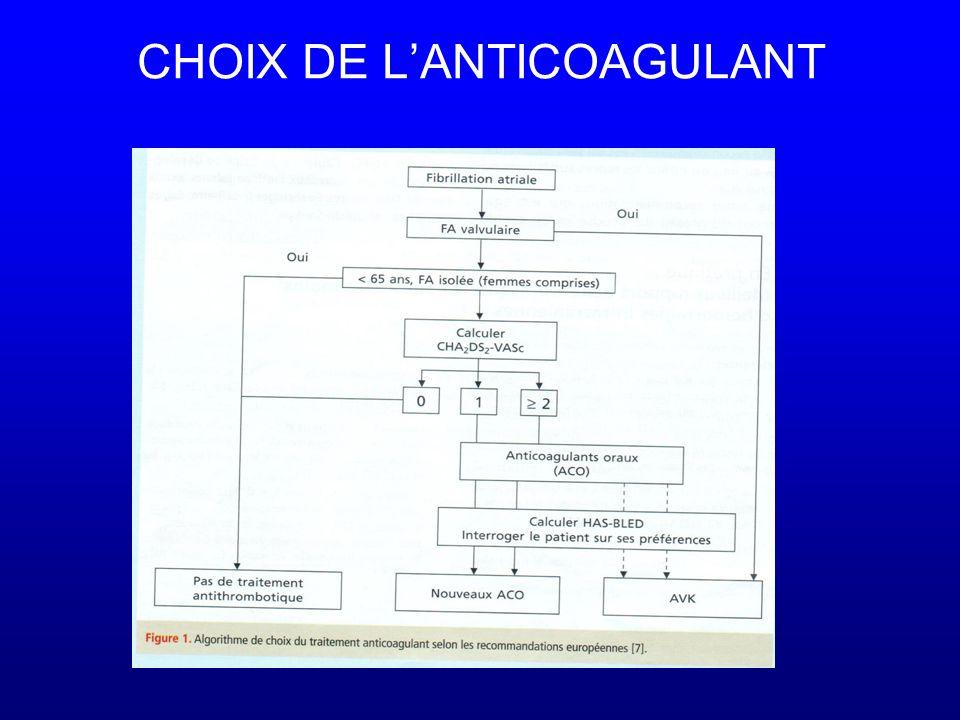 CHOIX DE L'ANTICOAGULANT