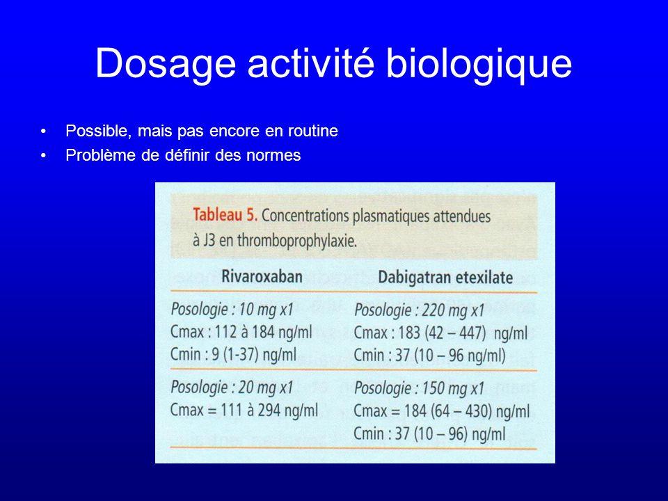 Dosage activité biologique