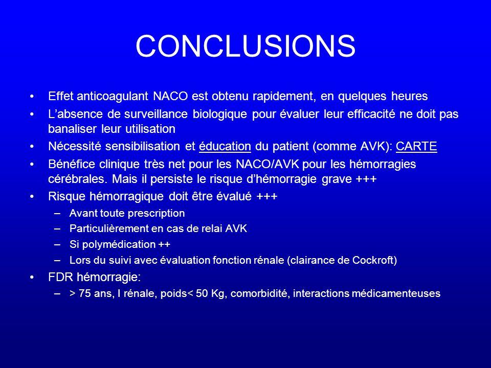 CONCLUSIONS Effet anticoagulant NACO est obtenu rapidement, en quelques heures.