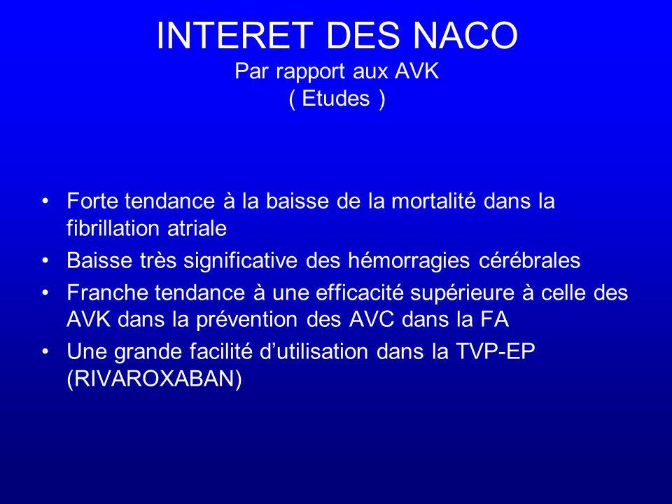 INTERET DES NACO Par rapport aux AVK ( Etudes )