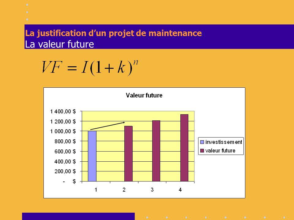 La justification d'un projet de maintenance La valeur future