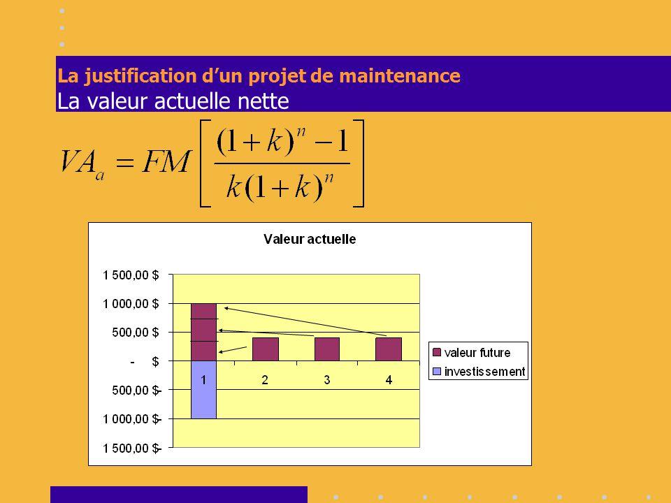 La justification d'un projet de maintenance La valeur actuelle nette
