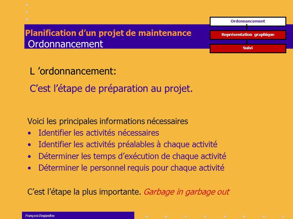Planification d'un projet de maintenance Ordonnancement