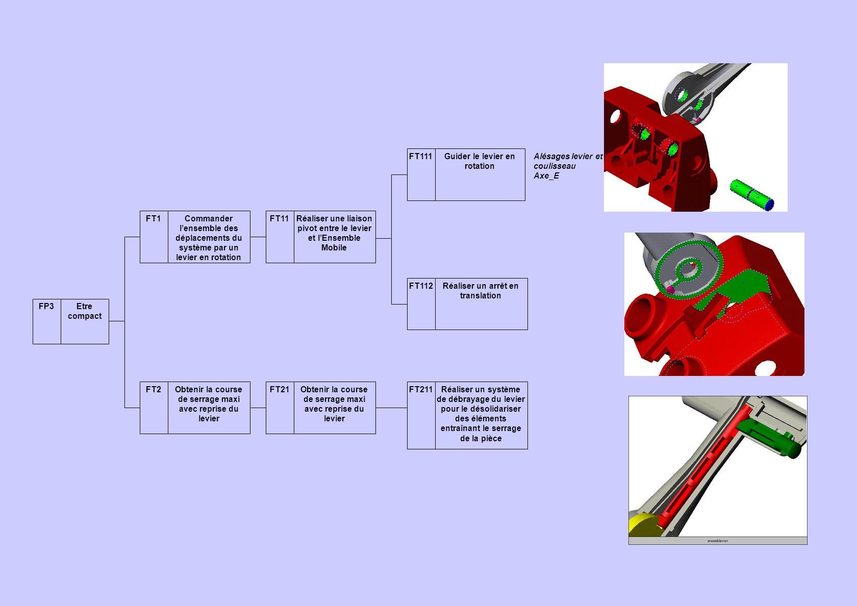 Obtenir la course de serrage maxi avec reprise du levier FT11