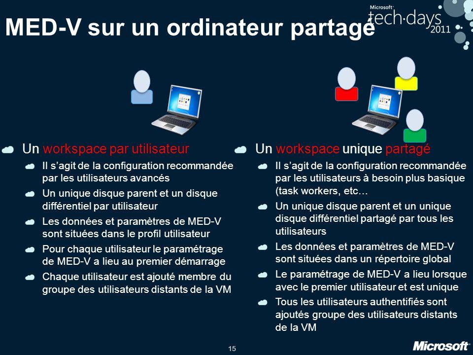 MED-V sur un ordinateur partagé