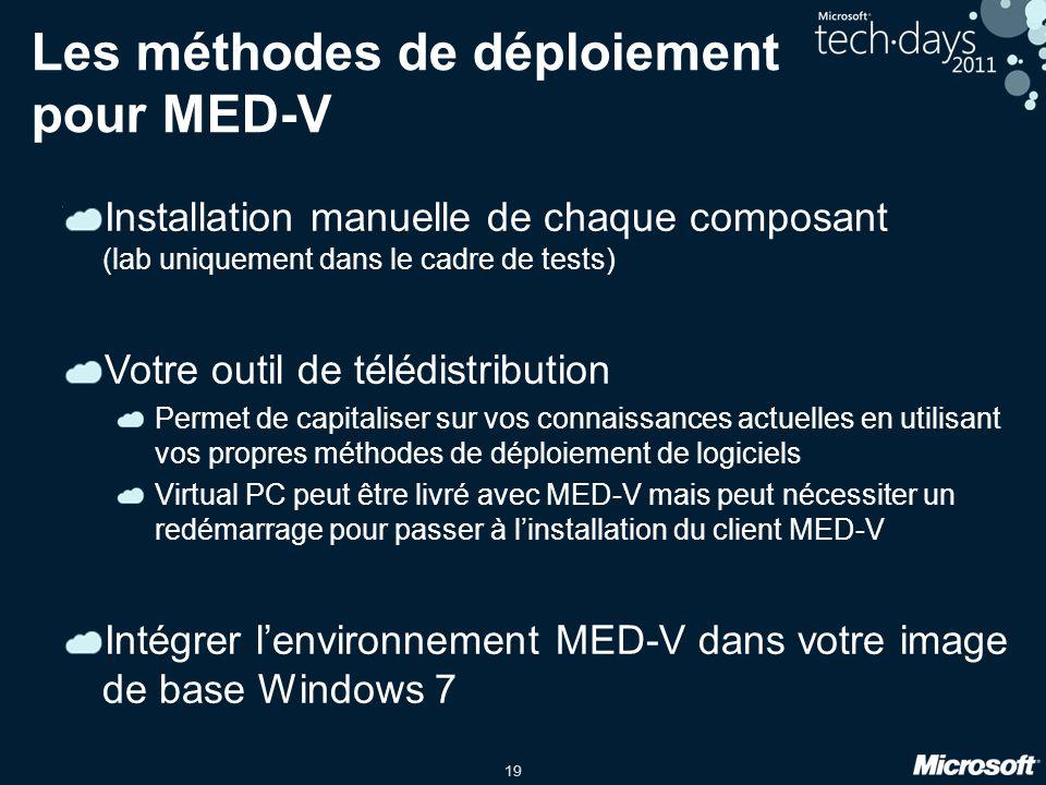 Les méthodes de déploiement pour MED-V