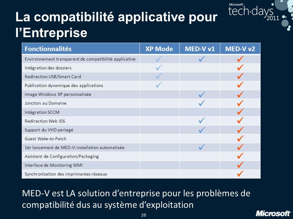 La compatibilité applicative pour l'Entreprise