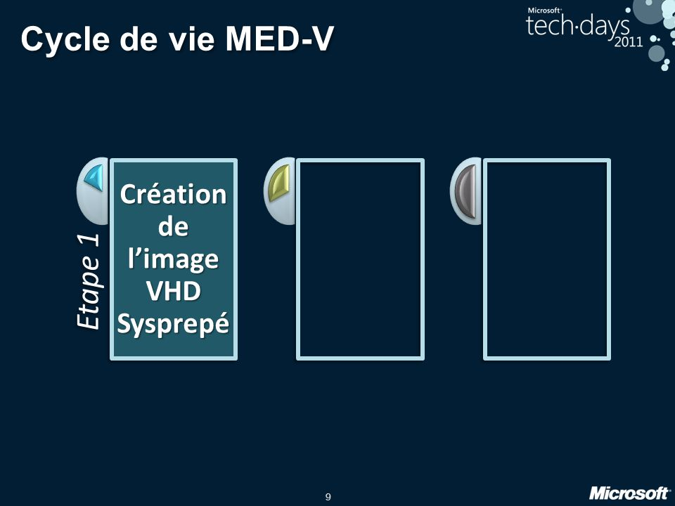 Création de l'image VHD Sysprepé