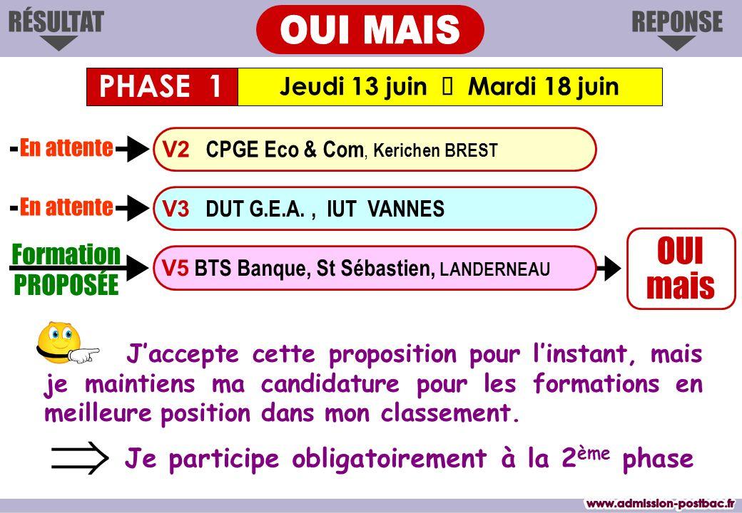 OUI MAIS OUI mais www.admission-postbac.fr www.admission-postbac.fr